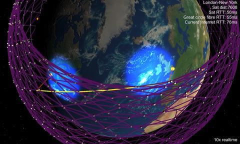 저궤도 위성 간에 최단 경로를 연결하면 해저 케이블보다 거리는 멀어지지만, 광속으로 통신할 수 있다. © Mark Handley, UCL