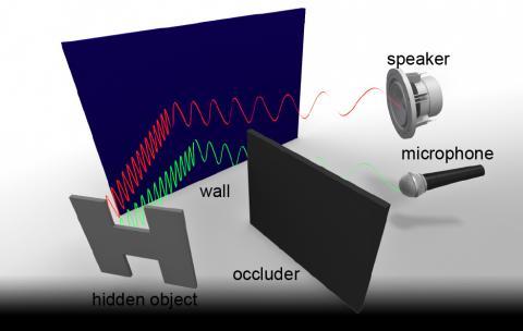 박쥐의 내비게이션 기술을 모방, 사람이 어둠 속에서 앞에 있는 사물이나 벽, 코너 등을 식별해낼 수 있는 기술을 개발하는데 성공했다. 사진은 인텔과 스탠포드대 연구팀이 개발한 NLOS. 마이크와 스피커를 사용하고 있다. ⓒStanford Computational Imaging Lab