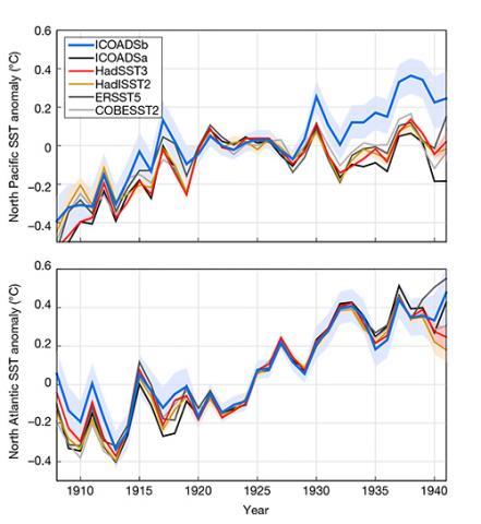 다양한 자료를 바탕으로 그린 북태평양(위)과 북대서양의 해수면 온도 차이. 푸른 색이 연구팀이 수정한 온도를 나타낸다.  ⓒ Harvard School of Engineering and Applied Sciences