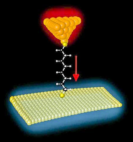 단일 분자를 통한 열 흐름을 보여주는 그림. 탄소 원자 사슬이 실온의 전극과 뾰족하게 생긴 원자 규모의 끝단과 연결돼 있다.