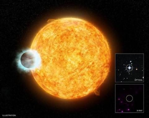 항성 'WASP-18'과 뜨거운 목성 WASP-18b 상상도. 오른쪽 박스는 광학, X-선 이미지