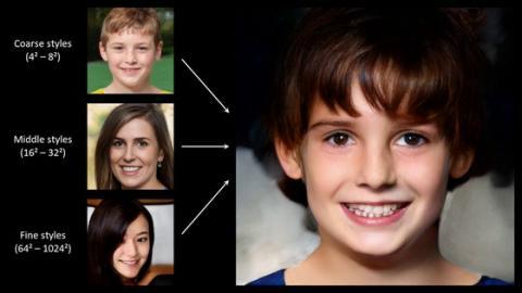 StyleGAN을 사용한 가짜 얼굴의 합성 과정 © NVIDIA