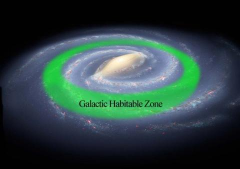 은하계의 생명체 거주가능 영역 © NASA