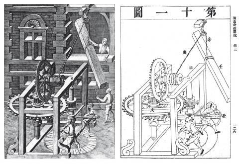 '다양하고 창의적인 기계들(왼쪽)', '기기도설(오른쪽)'