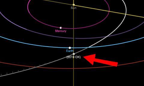 미 항공우주국(NASA)에서 다이어그램으로 표시한 2019 OK 소행성의 궤도를 캡쳐한 화면. © NASA