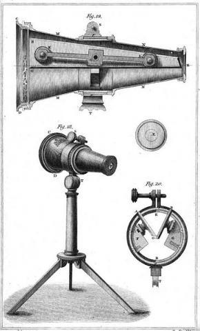 19세기 초 Kaleidoscope