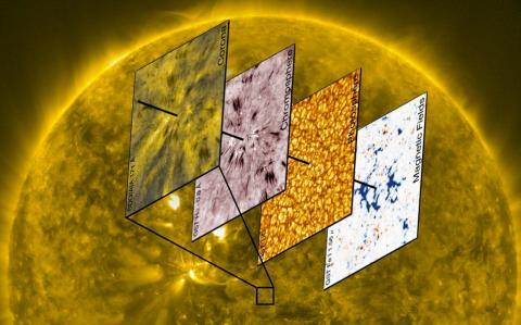 태양의 침상체(spicules)를 여러 층에서 본 모습. NASA의 태양 활동 관측 위성이 코로나를 관측한 모습과 NJIT BBSO의 태양 채층과 광구 및 관련 자기장 이미지. 뒷 배경은 NASA 위성이 찍은 원반 형태의 태양 모습.  CREDIT: T. Samanta, H. Tian, V. Yurchyshyn, H. Peter, W. Cao, A. Sterling, R. Erdélyi, K. Ahn, S. Feng, D. Utz, D. Banerjee, Y. Chen.)