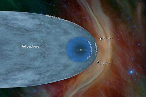 헬리오스피어. ⓒ NASA / JPL-Caltech