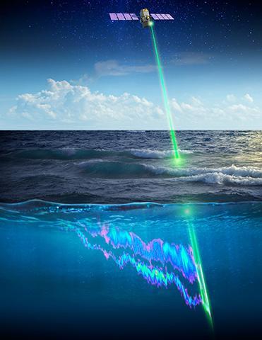 칼립소 위성의 레이저는 수심 20m까지 투과할 수 있다. © NASA / Timothy Marvel