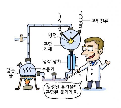유리-밀러의 실험ⓒ 윤상석