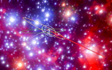 우리 은하 중심에 있는 G 물체들의 궤도. 작은 하얀 십자표시는 초거대질량 블랙홀.