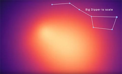 지구에서 보이는 게밍가 헤일로와 북두칠성의 크기 비교. © NASA Goddard