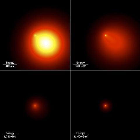 에너지 레벨에 따른 게밍가의 감마선 후광 모델. © NASA Goddard / M. Di Mauro